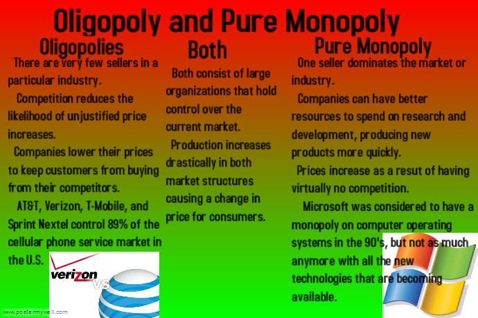 oligopoly and monopoly